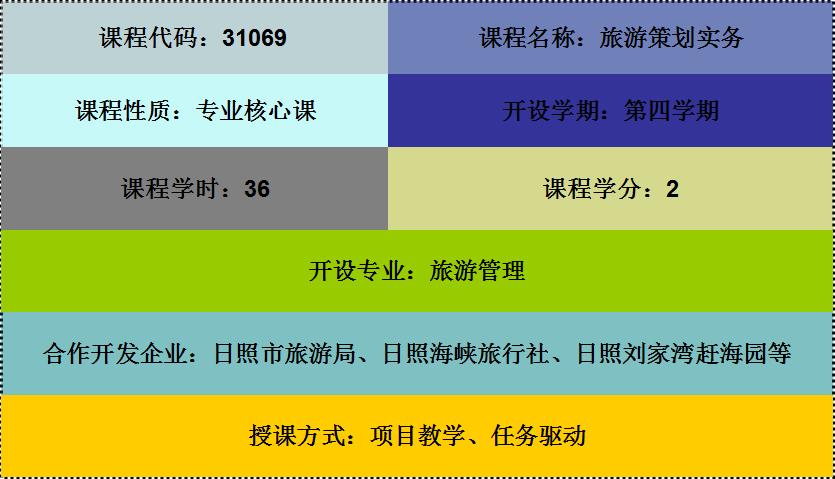 2013山东基本能力_旅游策划实务-日职网络教学平台