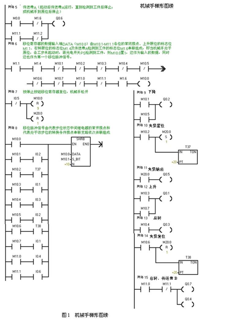 机床电气控制